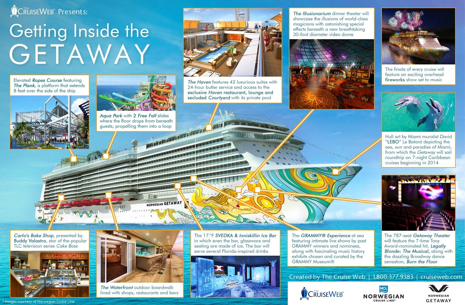 cw-infographic-norwegian-getaway.jpg